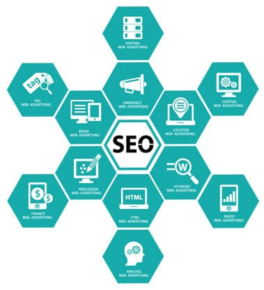 Top-Los-Angeles-seo-services-Alchemyleads-Search-Marketing