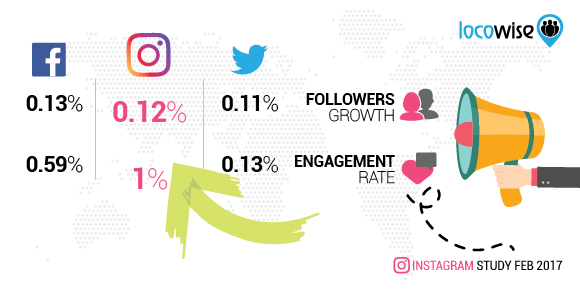 social-media-management-social-ecommerce-platforms